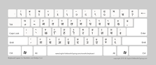 keyboard with light background
