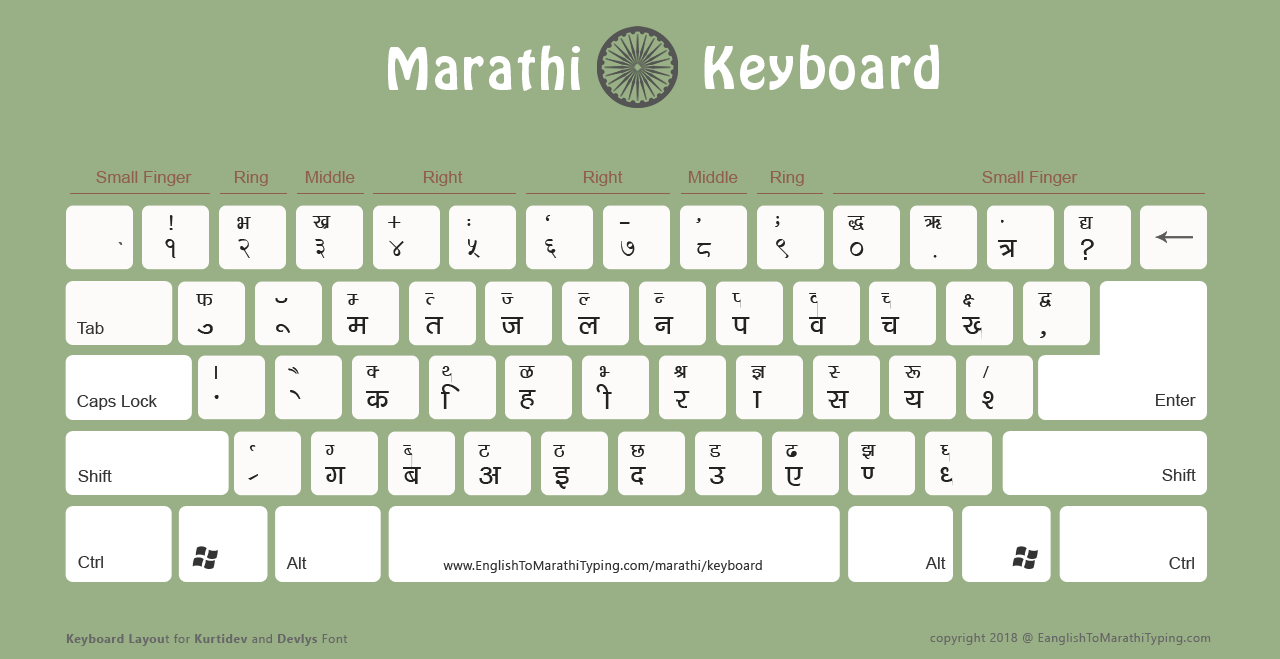 FREE Marathi Keyboard Layout | मराठी कीबोर्ड